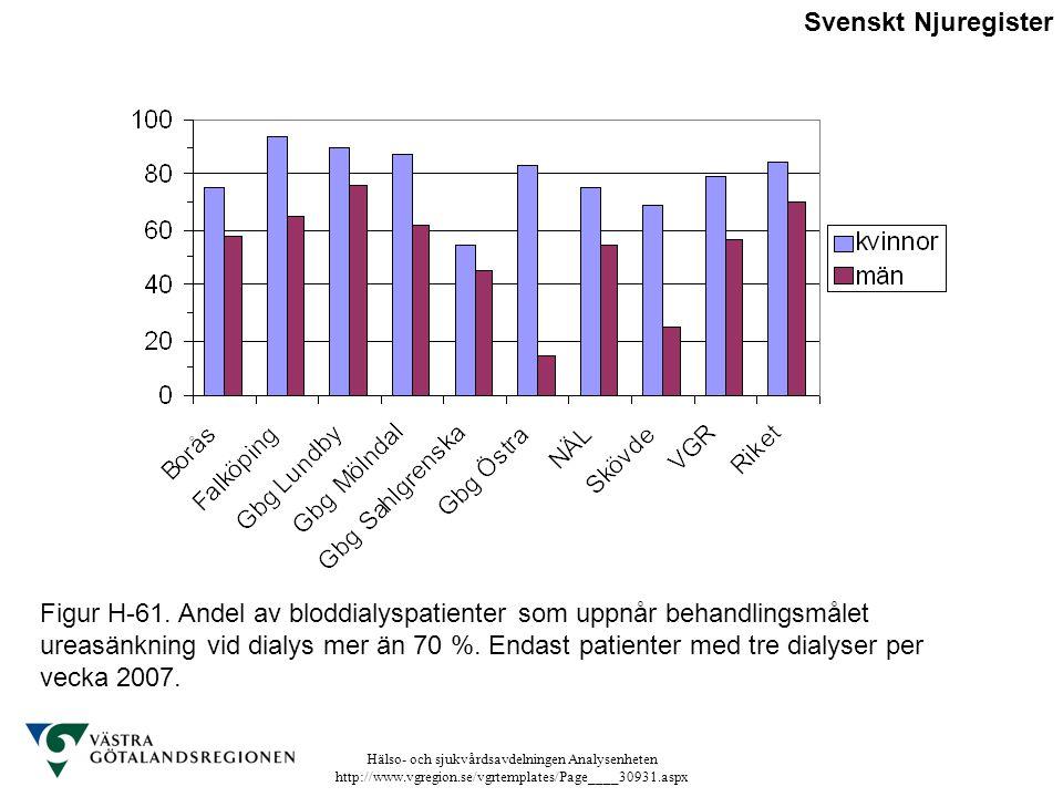 Svenskt Njuregister