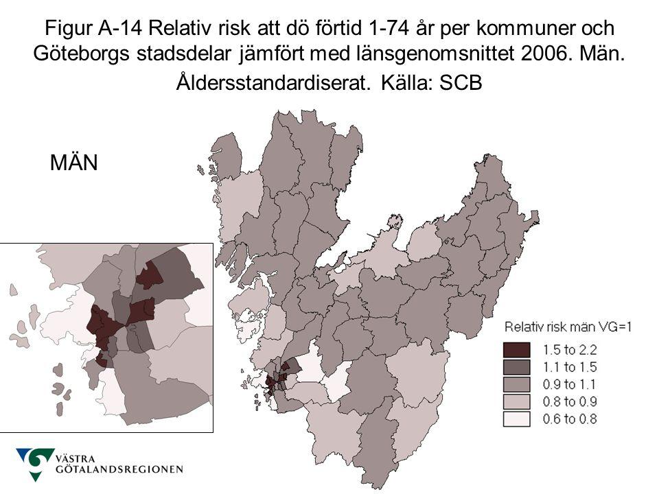 Figur A-14 Relativ risk att dö förtid 1-74 år per kommuner och Göteborgs stadsdelar jämfört med länsgenomsnittet 2006. Män. Åldersstandardiserat. Källa: SCB
