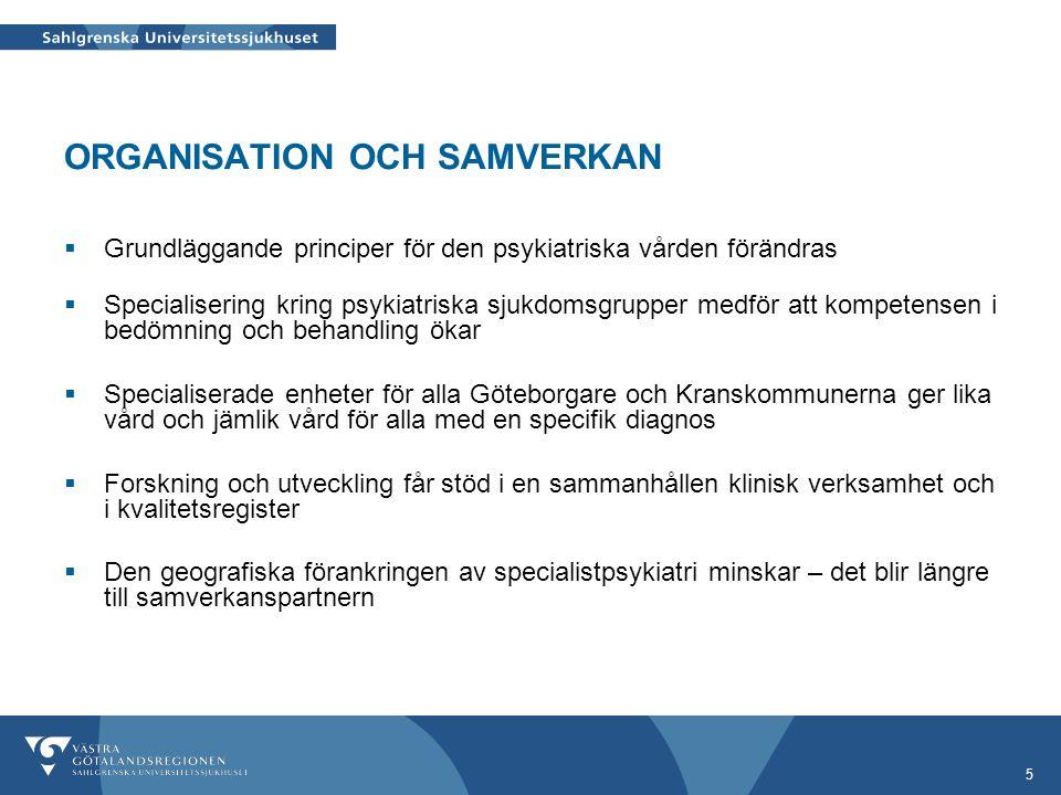 ORGANISATION OCH SAMVERKAN