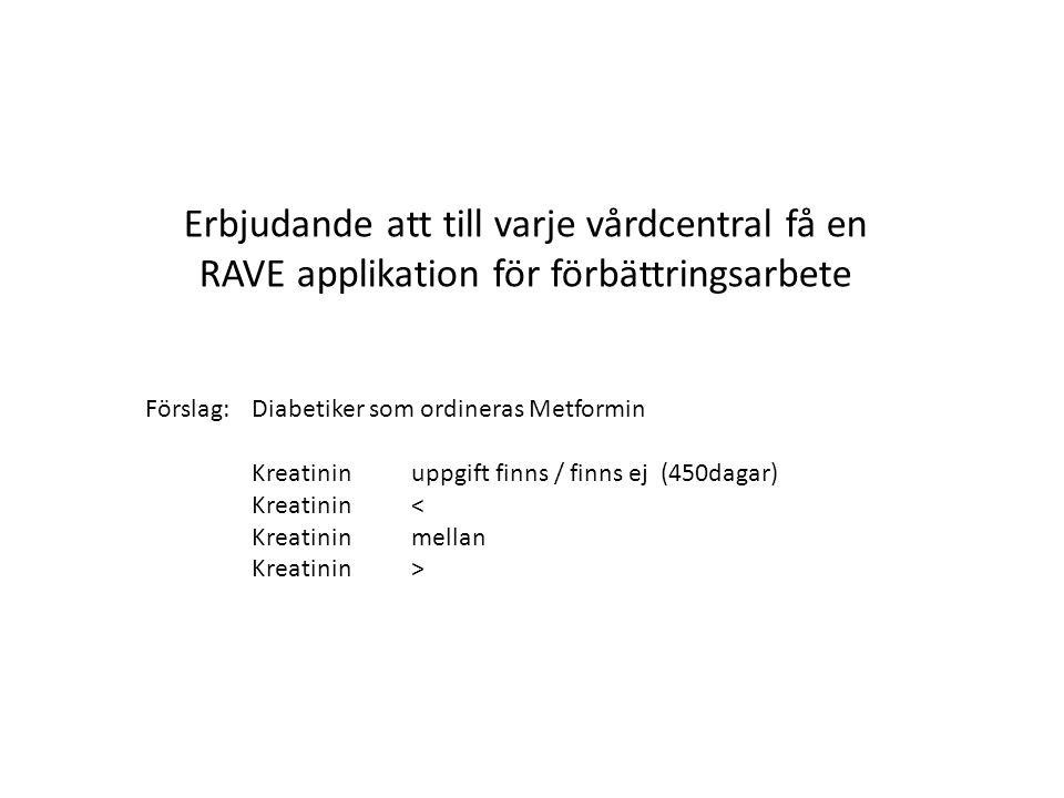 Erbjudande att till varje vårdcentral få en RAVE applikation för förbättringsarbete