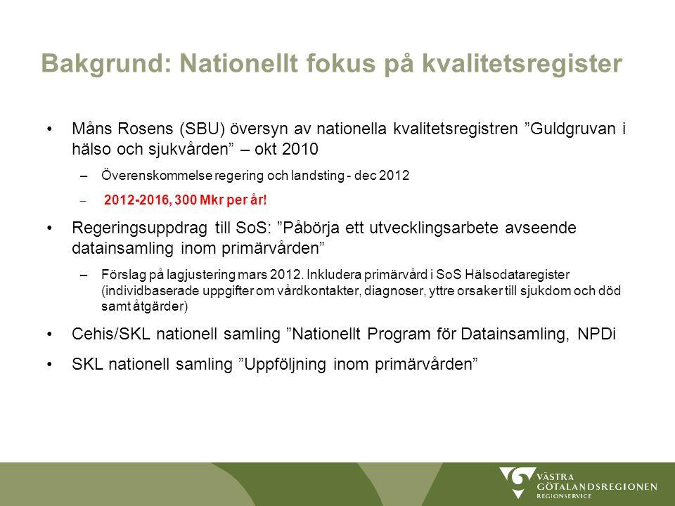 Bakgrund: Nationellt fokus på kvalitetsregister
