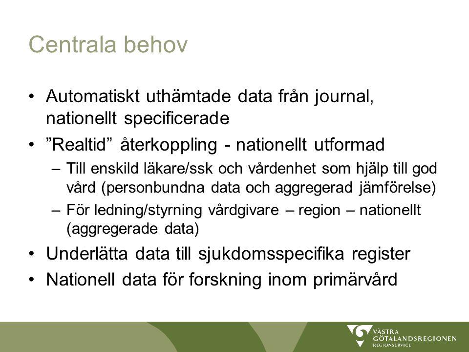 Centrala behov Automatiskt uthämtade data från journal, nationellt specificerade. Realtid återkoppling - nationellt utformad.