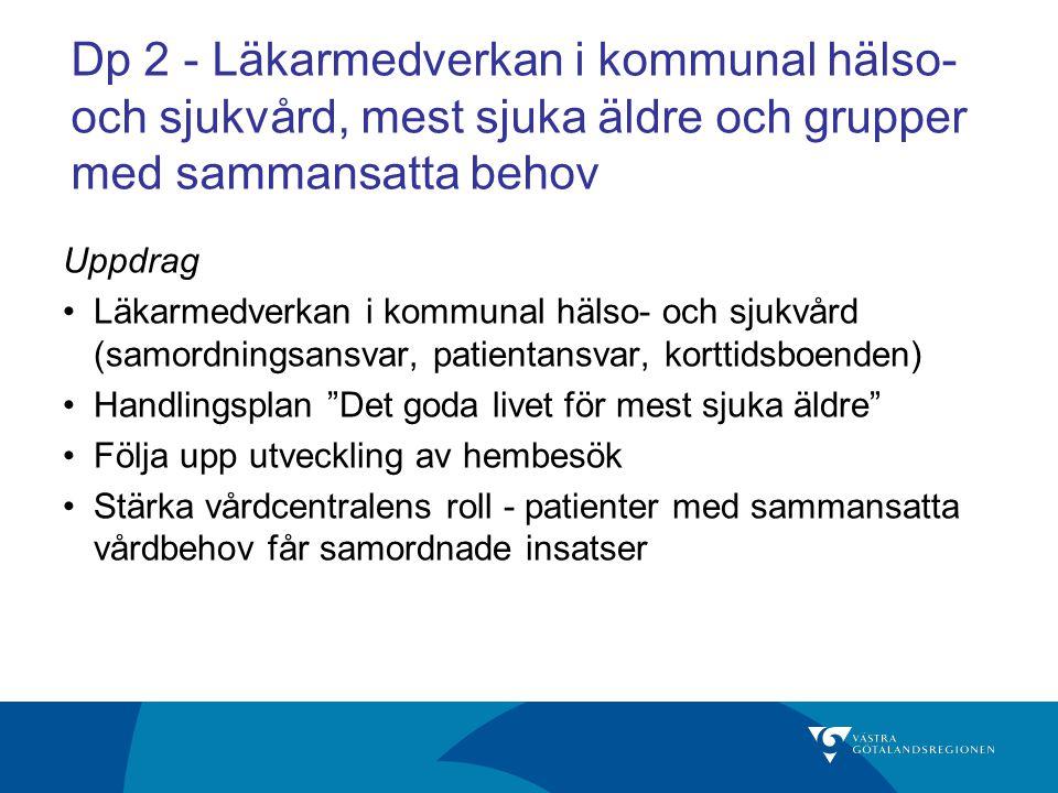 Dp 2 - Läkarmedverkan i kommunal hälso- och sjukvård, mest sjuka äldre och grupper med sammansatta behov