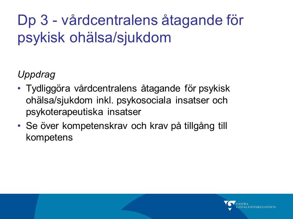Dp 3 - vårdcentralens åtagande för psykisk ohälsa/sjukdom