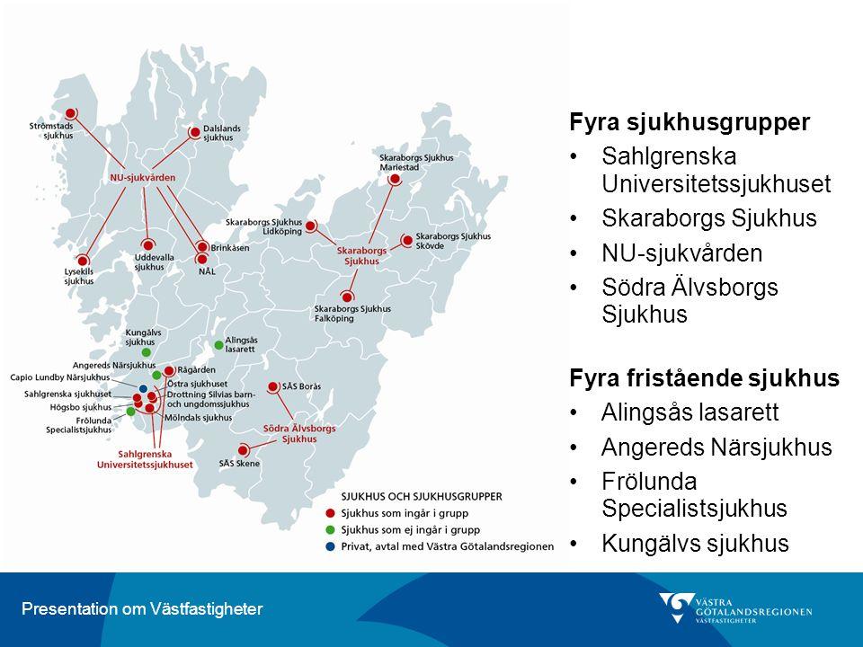 Fyra sjukhusgrupper Sahlgrenska Universitetssjukhuset. Skaraborgs Sjukhus. NU-sjukvården. Södra Älvsborgs Sjukhus.