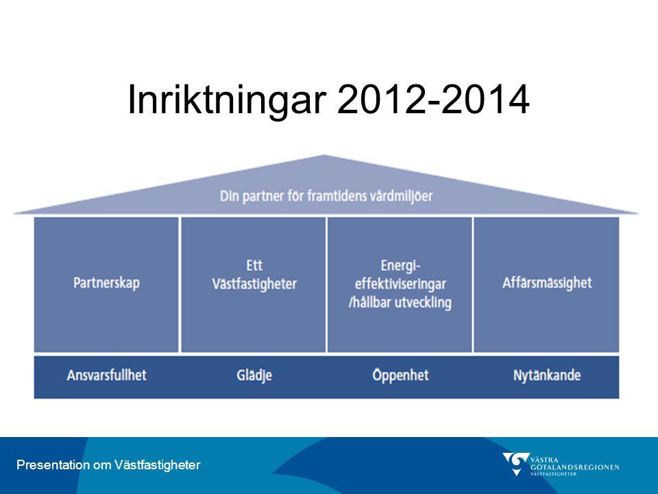 Inriktningar 2012-2014