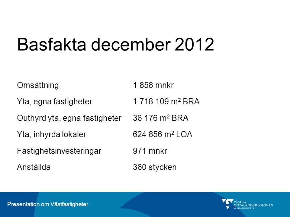 Basfakta december 2012