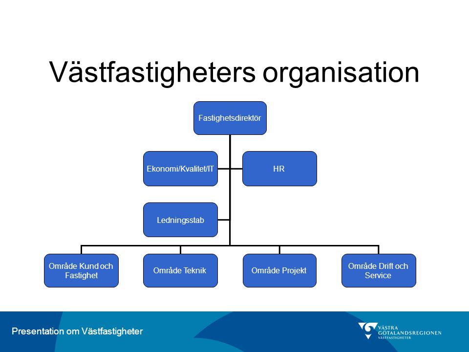 Västfastigheters organisation