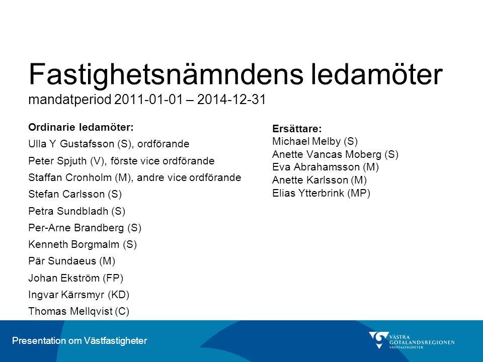 Fastighetsnämndens ledamöter mandatperiod 2011-01-01 – 2014-12-31