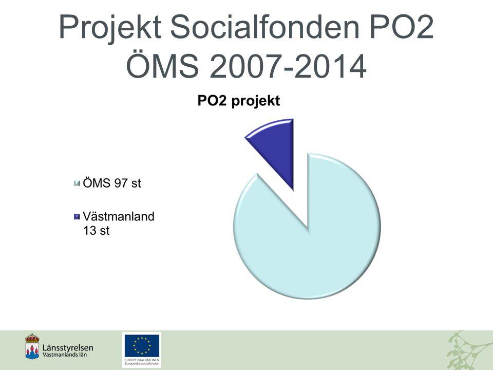 Projekt Socialfonden PO2 ÖMS 2007-2014