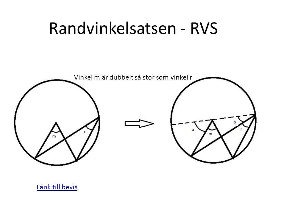 Randvinkelsatsen - RVS