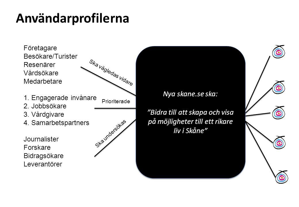 Användarprofilerna Nya skane.se ska: