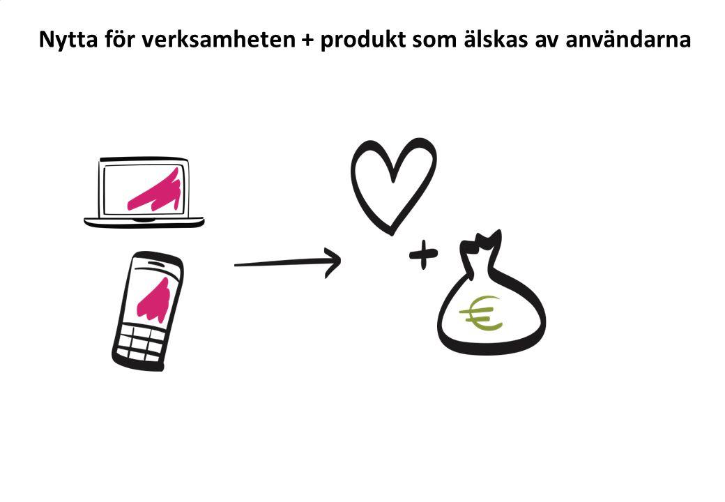 Nytta för verksamheten + produkt som älskas av användarna