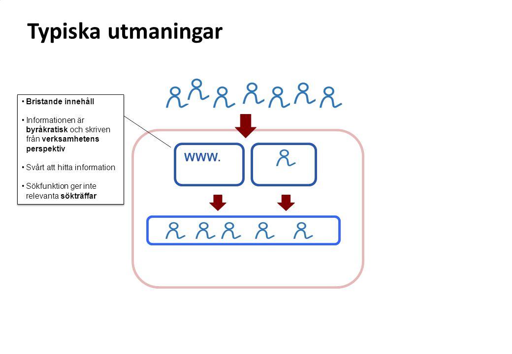 Typiska utmaningar WWW. Bristande innehåll