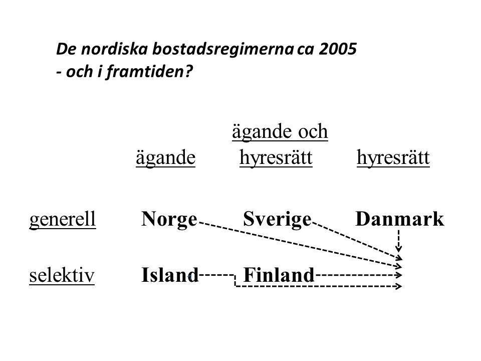 De nordiska bostadsregimerna ca 2005 - och i framtiden