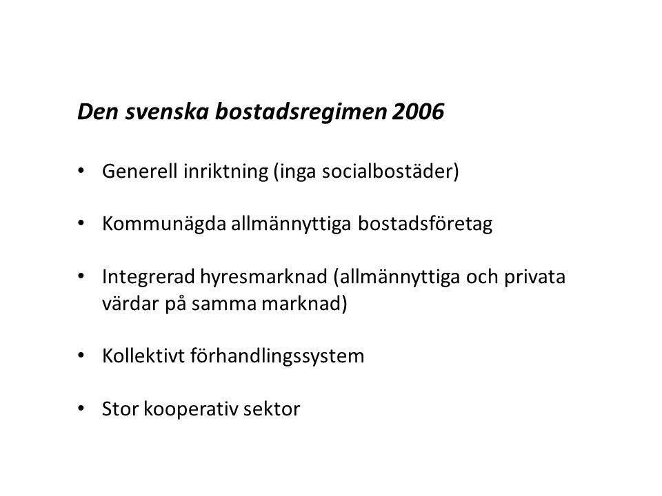 Den svenska bostadsregimen 2006