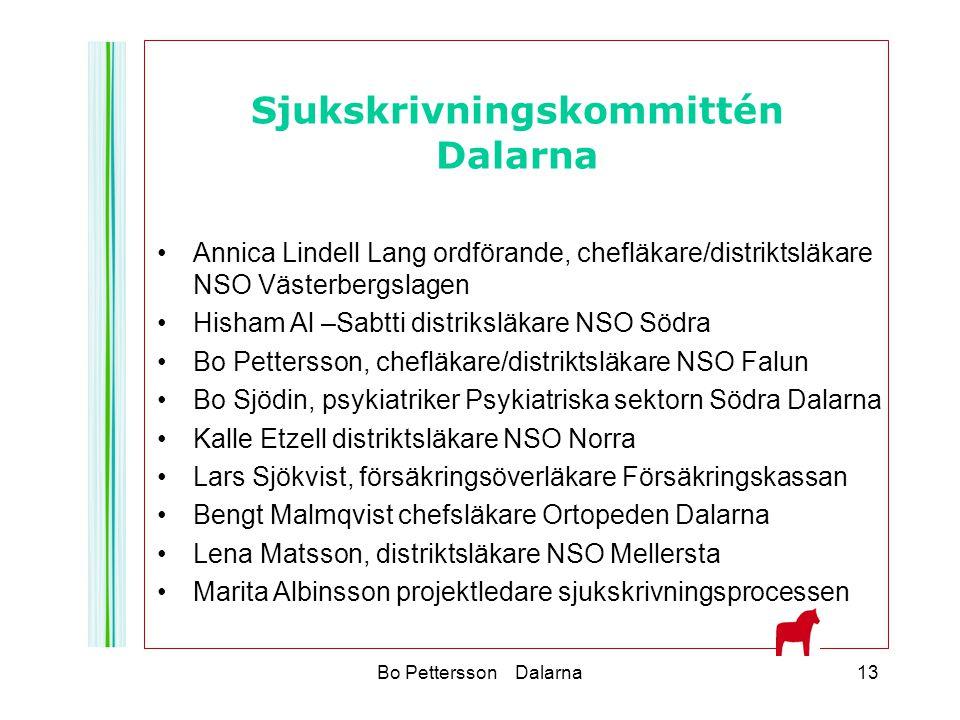 Sjukskrivningskommittén Dalarna