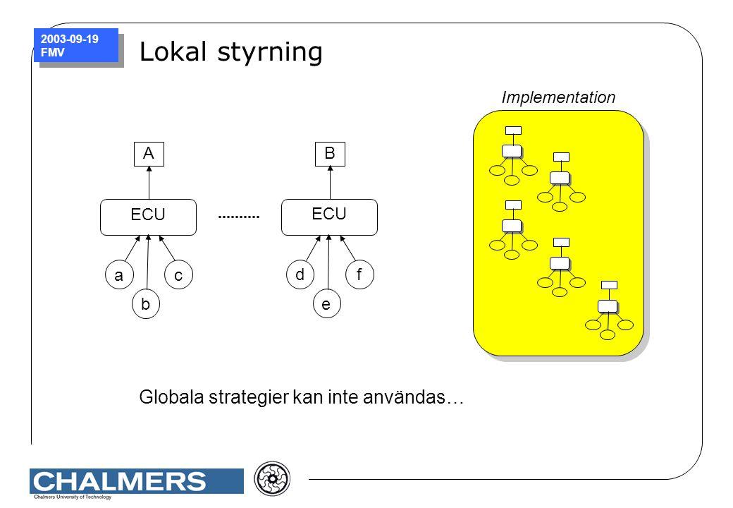 Lokal styrning Globala strategier kan inte användas… Implementation