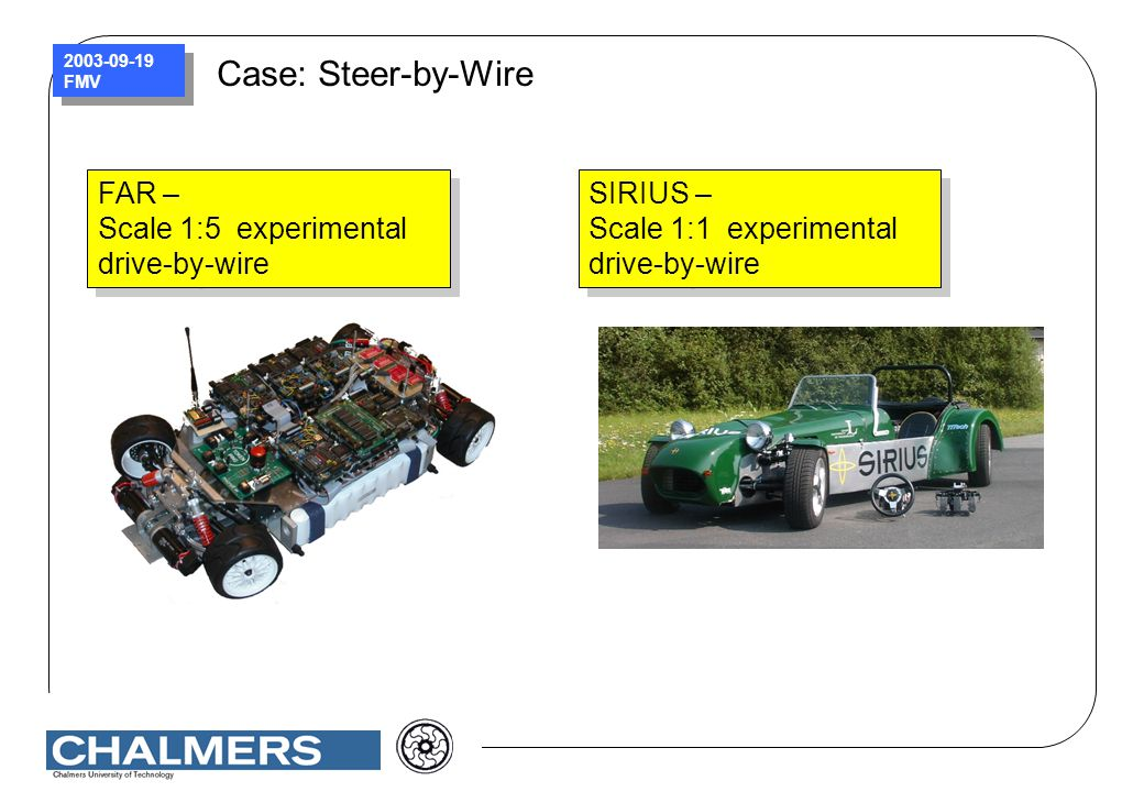 Case: Steer-by-Wire FAR – Scale 1:5 experimental drive-by-wire