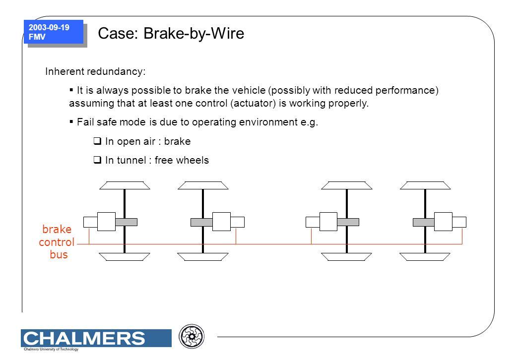 Case: Brake-by-Wire Inherent redundancy:
