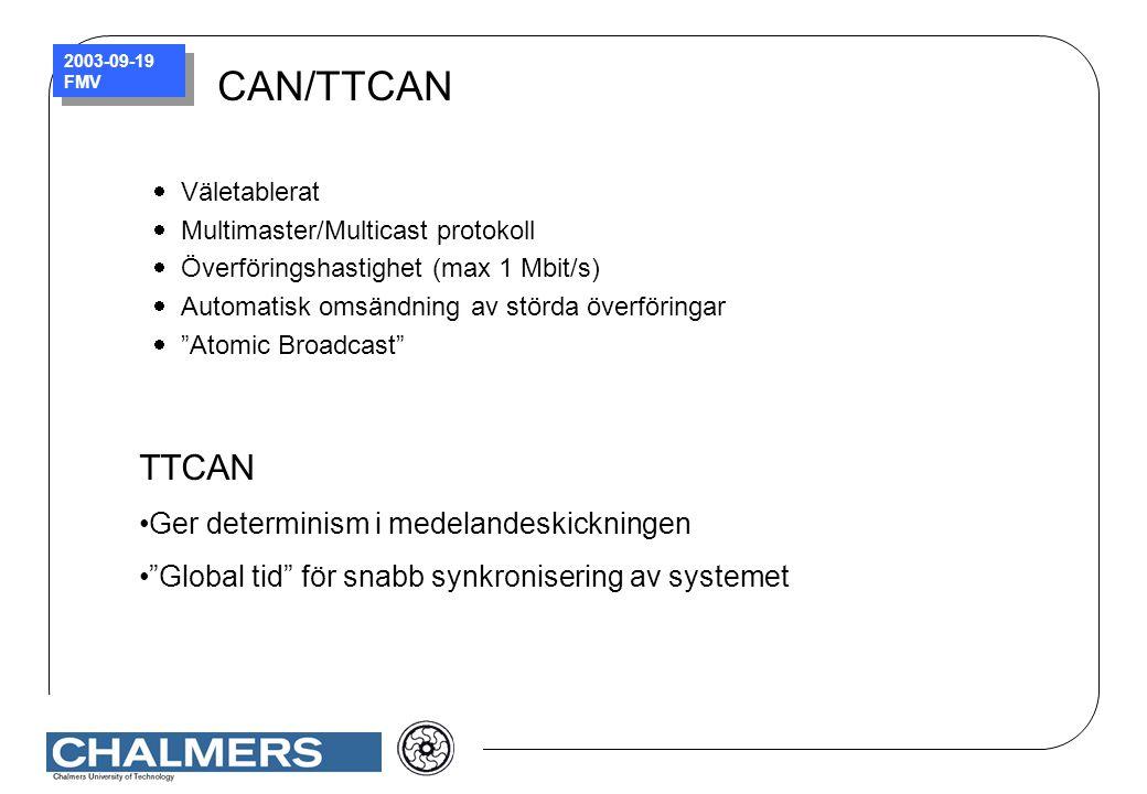 CAN/TTCAN TTCAN Ger determinism i medelandeskickningen