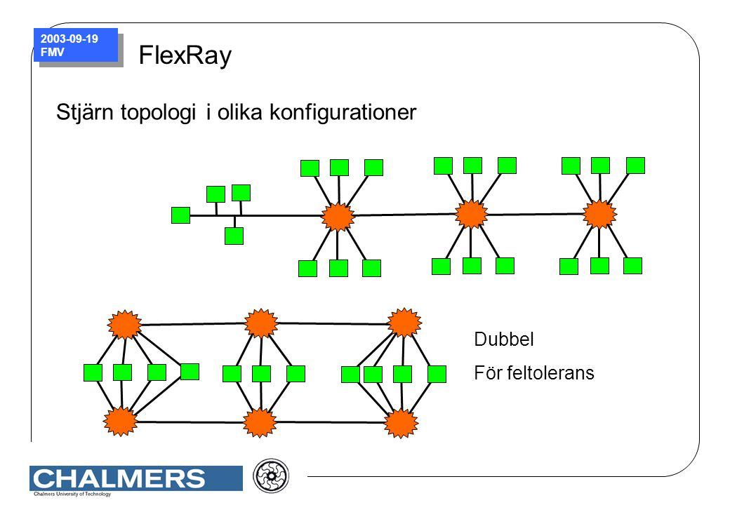 FlexRay Stjärn topologi i olika konfigurationer Dubbel För feltolerans
