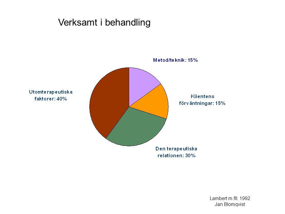 Verksamt i behandling Lambert m.fll. 1992 Jan Blomqvist 58