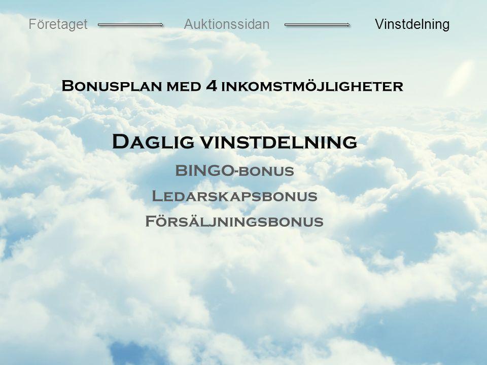 Daglig vinstdelning Bonusplan med 4 inkomstmöjligheter BINGO-bonus