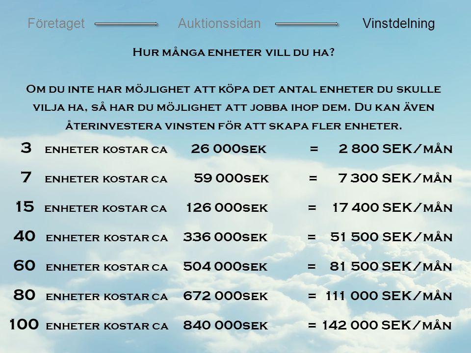 3 enheter kostar ca 26 000sek = 2 800 SEK/mån