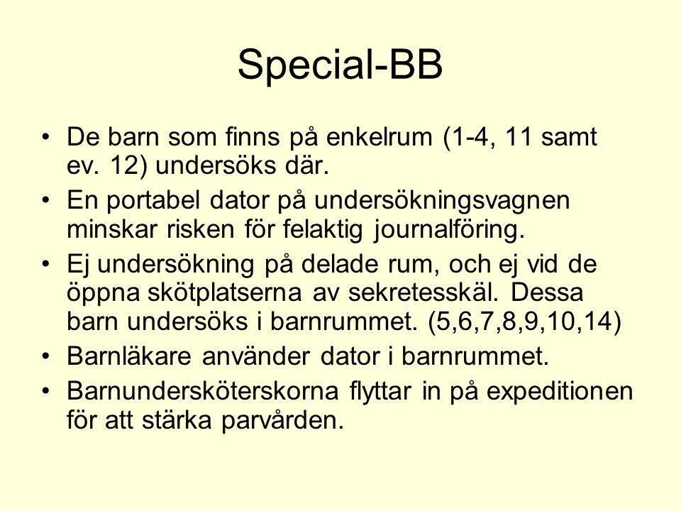 Special-BB De barn som finns på enkelrum (1-4, 11 samt ev. 12) undersöks där.