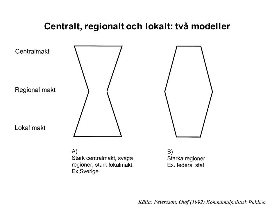 Centralt, regionalt och lokalt: två modeller