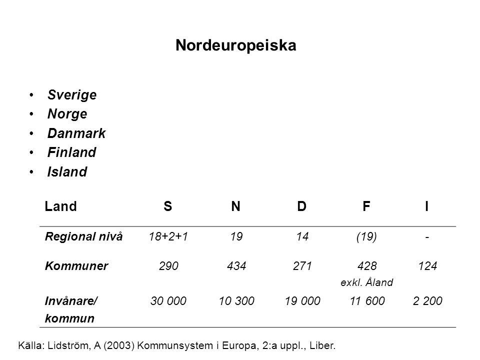 Nordeuropeiska Sverige Norge Danmark Finland Island Land S N D F I