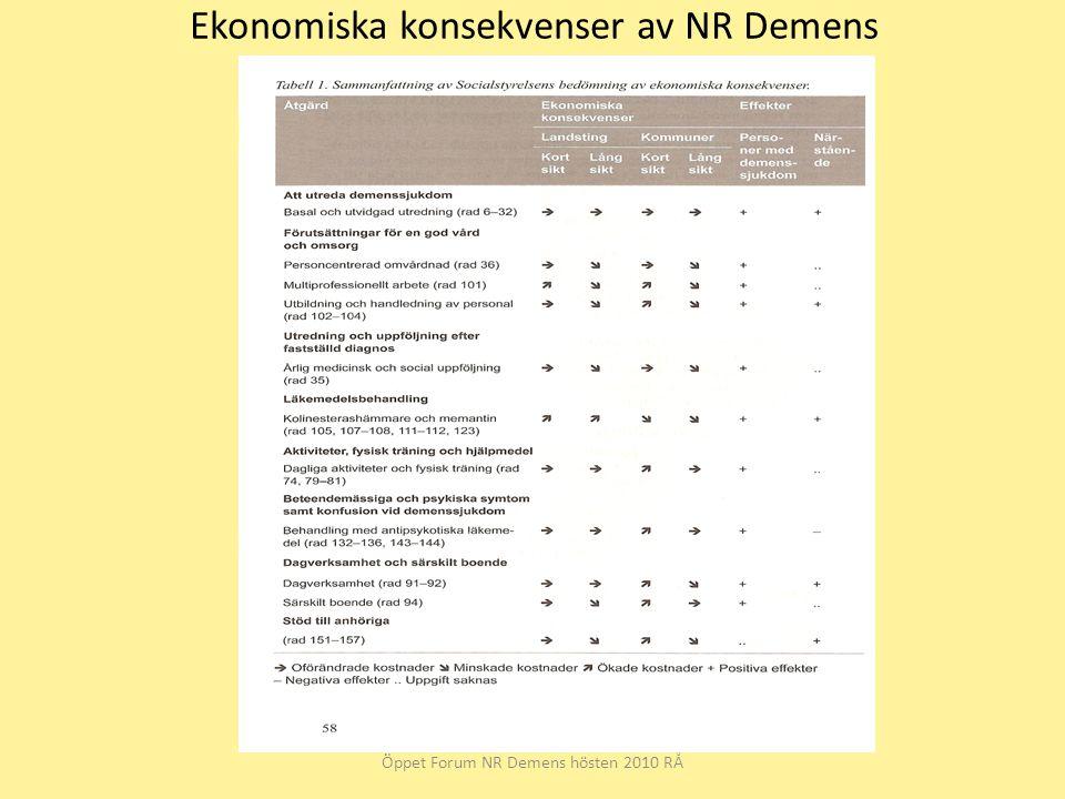 Ekonomiska konsekvenser av NR Demens