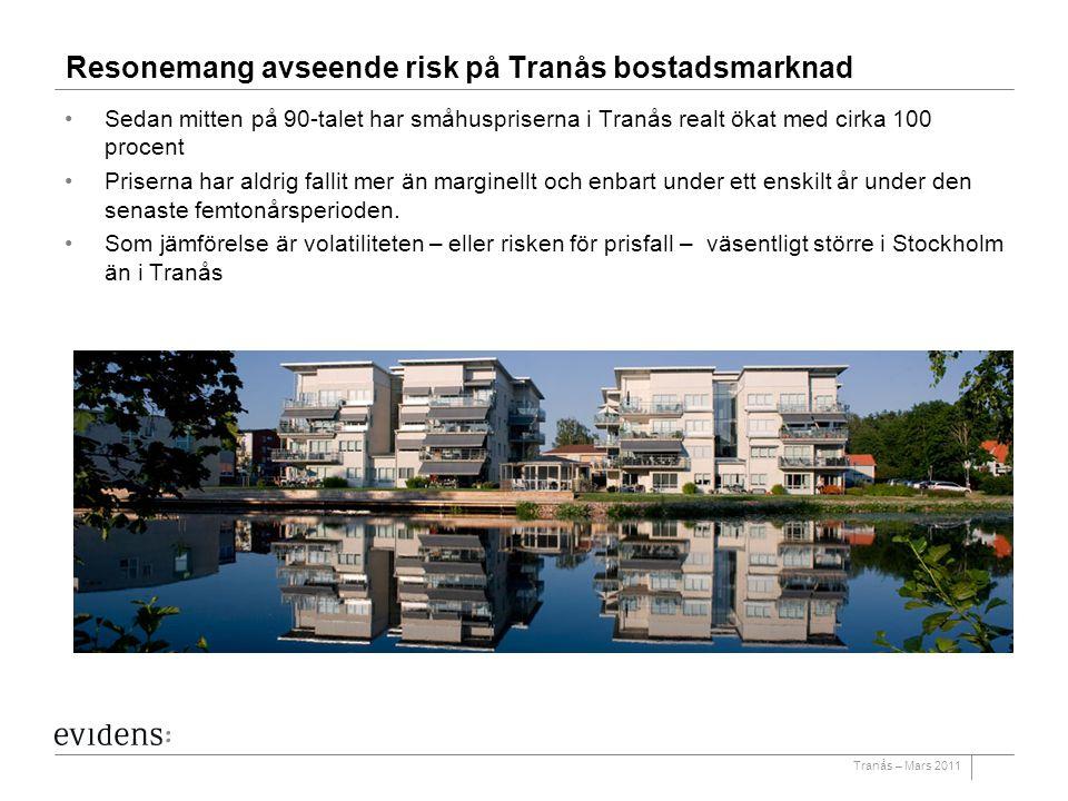 Resonemang avseende risk på Tranås bostadsmarknad