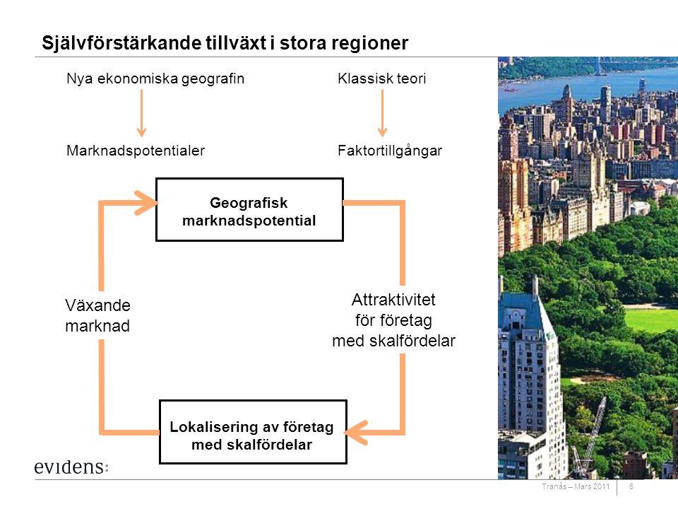 Självförstärkande tillväxt i stora regioner