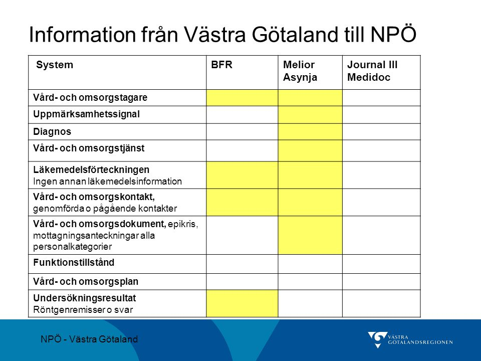 Information från Västra Götaland till NPÖ