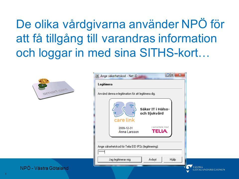 De olika vårdgivarna använder NPÖ för att få tillgång till varandras information och loggar in med sina SITHS-kort…