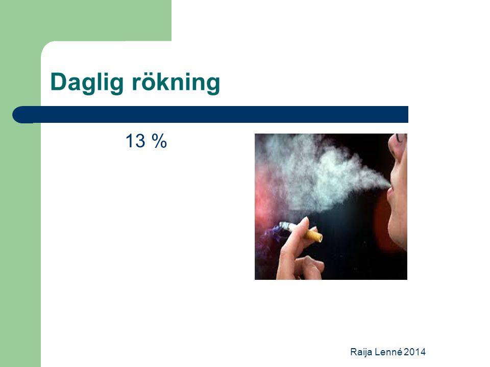 Daglig rökning 13 % Raija Lenné 2014