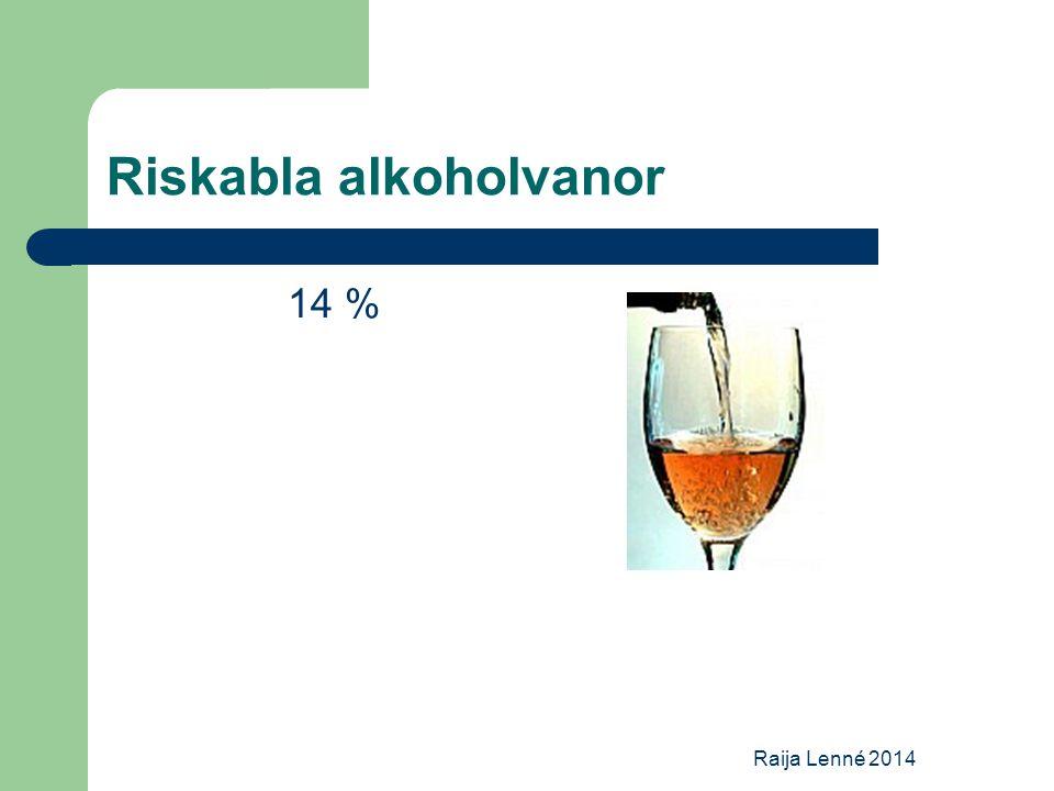 Riskabla alkoholvanor
