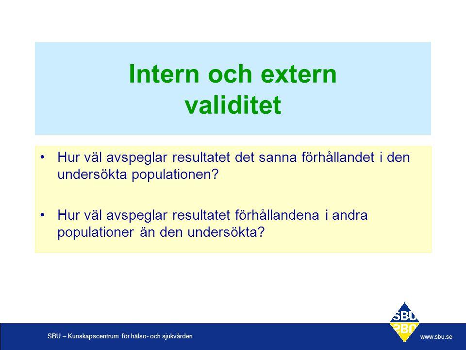 Intern och extern validitet