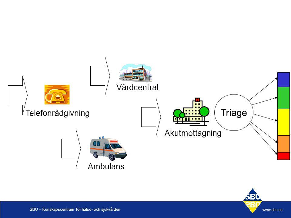 Vårdcentral Triage Telefonrådgivning Akutmottagning Ambulans