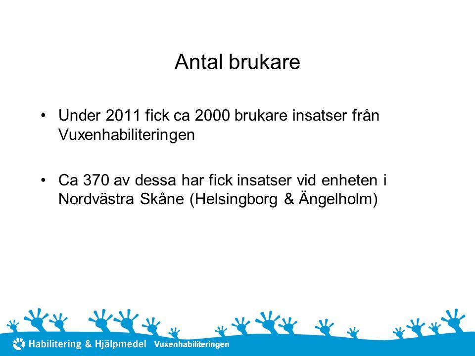 Antal brukare Under 2011 fick ca 2000 brukare insatser från Vuxenhabiliteringen.