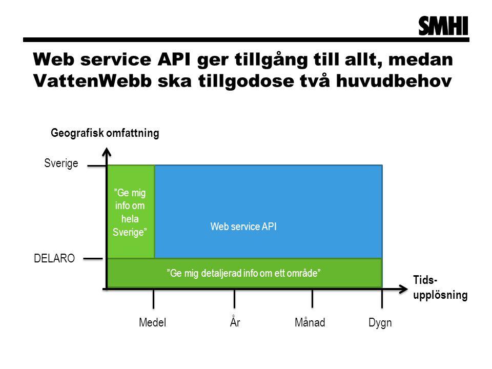 Web service API ger tillgång till allt, medan VattenWebb ska tillgodose två huvudbehov