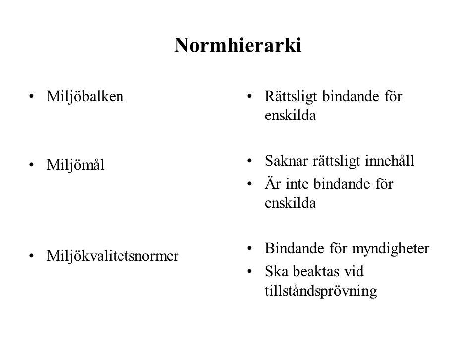 Normhierarki Miljöbalken Miljömål Miljökvalitetsnormer