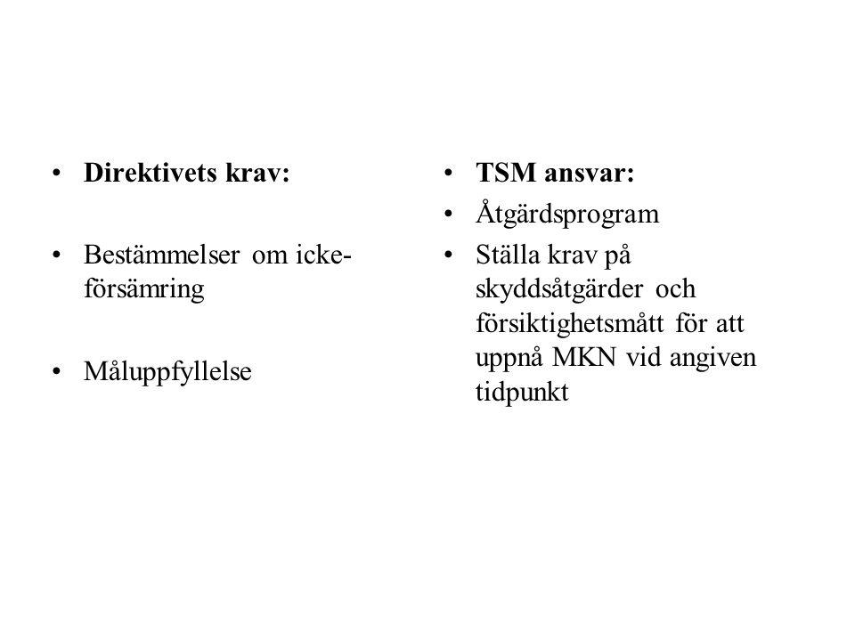 Direktivets krav: Bestämmelser om icke-försämring. Måluppfyllelse. TSM ansvar: Åtgärdsprogram.