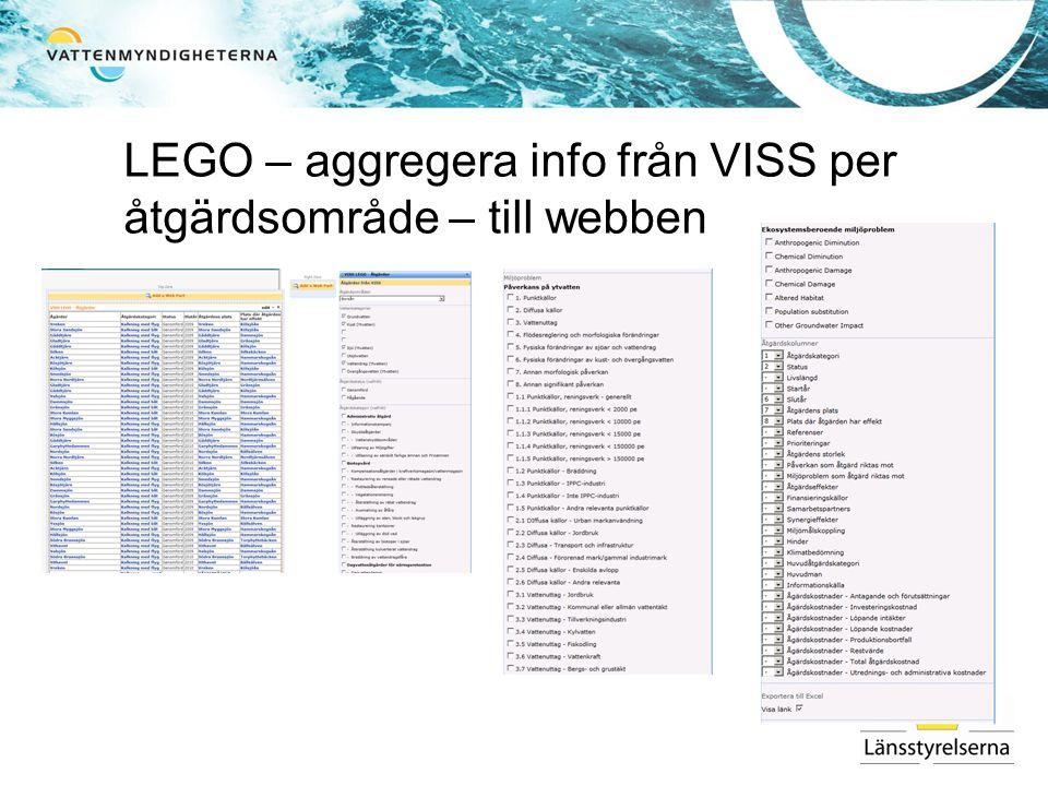 LEGO – aggregera info från VISS per åtgärdsområde – till webben
