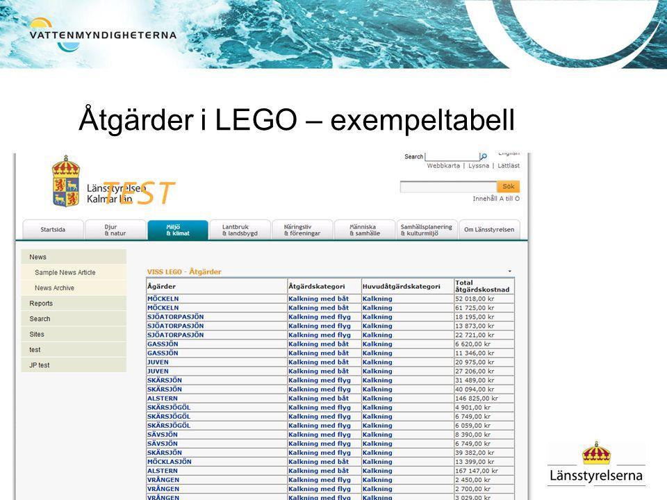 Åtgärder i LEGO – exempeltabell