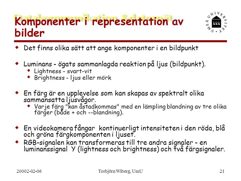 Komponenter i representation av bilder