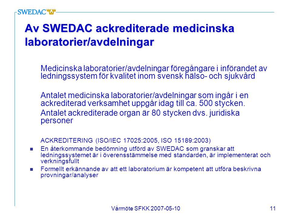 Av SWEDAC ackrediterade medicinska laboratorier/avdelningar
