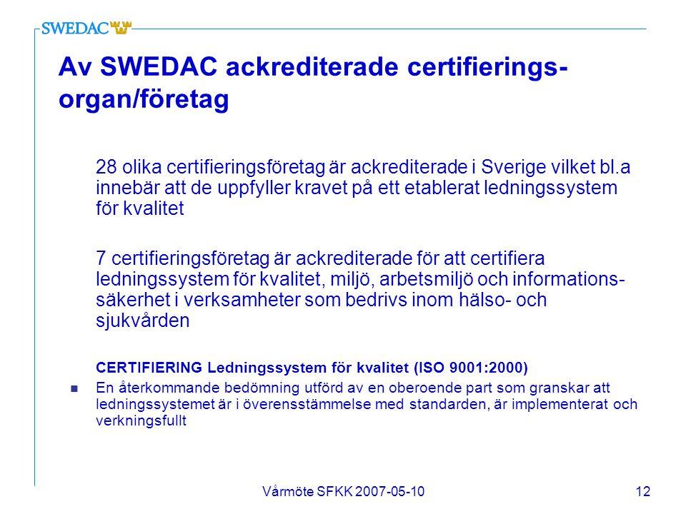 Av SWEDAC ackrediterade certifierings-organ/företag